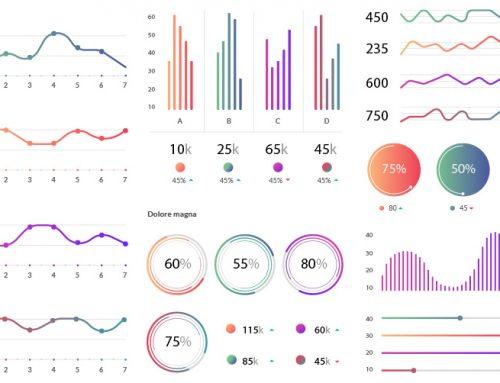 Kako merimo učinkovitost vsebinskega marketinga?